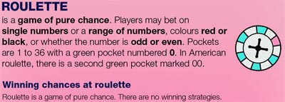 roulettewinning